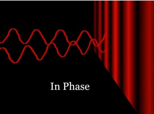 Researchers Prove That Quantum Teleportation Is Possible Without Entanglement [VIDEO]
