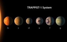 NASA Telescope Reveals Seven Earth-sized Planets Around Single Star